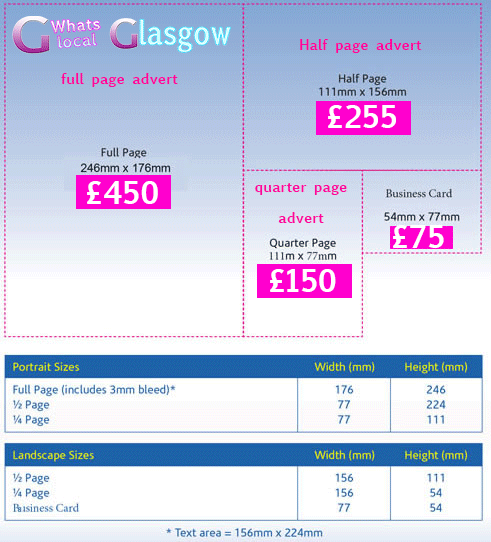 Advertising price list for whats local glasgow magazine. Full page £450, Half page £255, Quarter page £150, Business card £75